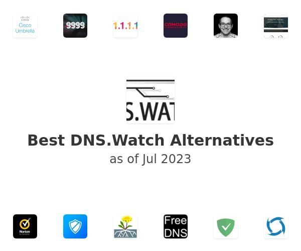 Best DNS.Watch Alternatives