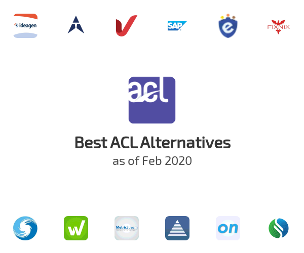 Best ACL Alternatives