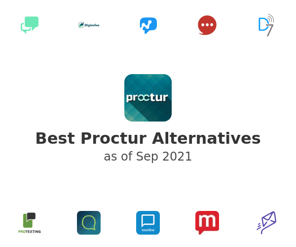 Best Proctur Alternatives