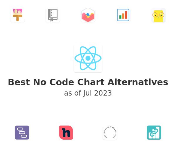 Best No Code Chart Alternatives
