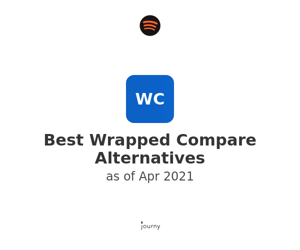 Best Wrapped Compare Alternatives