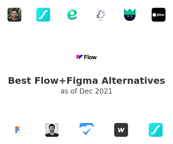 Best Flow+Figma Alternatives