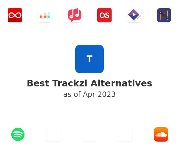Best Trackzi Alternatives