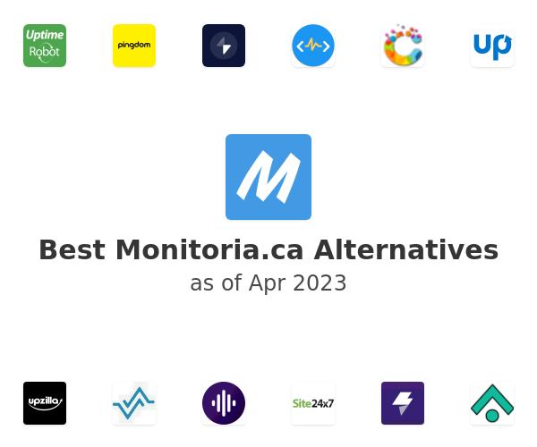 Best Monitoria.ca Alternatives