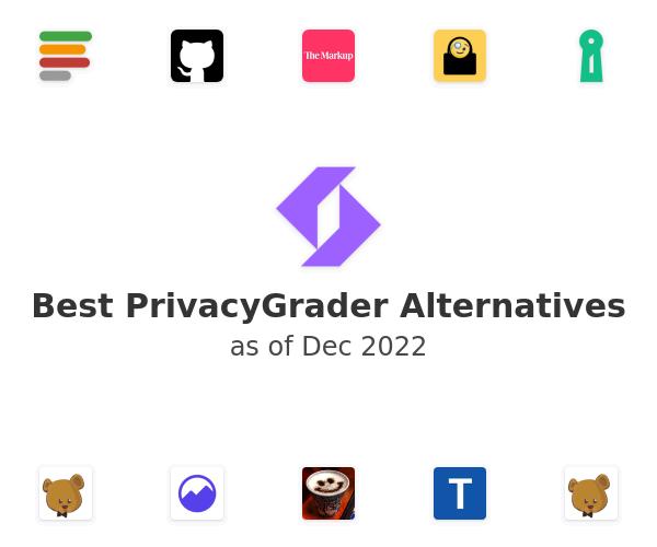 Best PrivacyGrader Alternatives