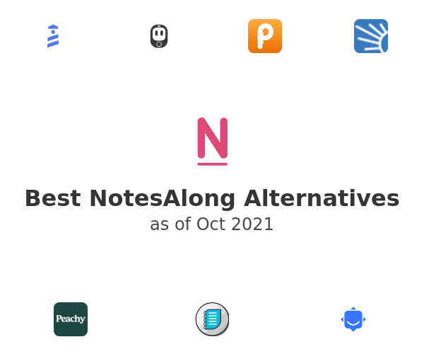 Best NotesAlong Alternatives