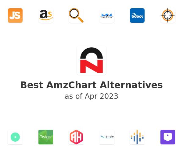 Best AmzChart Alternatives