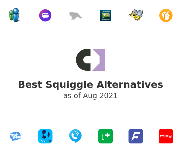 Best Squiggle Alternatives