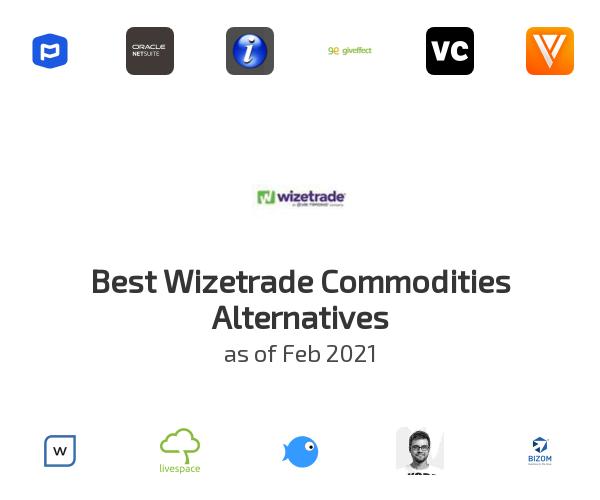 Best Wizetrade Commodities Alternatives