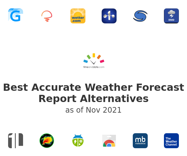 Best Accurate Weather Forecast Report Alternatives