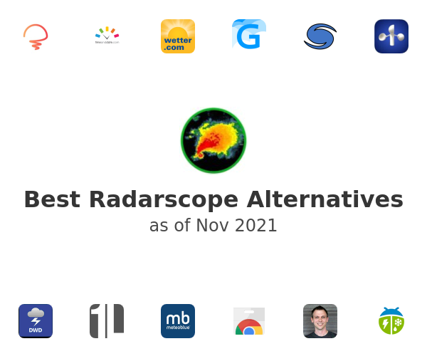 Best Radarscope Alternatives