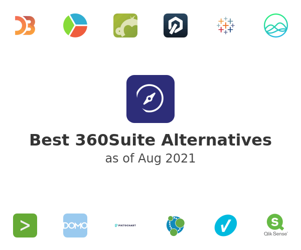 Best 360Suite Alternatives