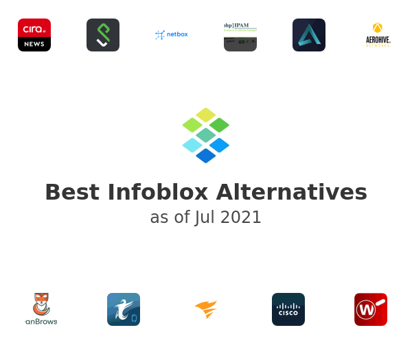 Best Infoblox Alternatives