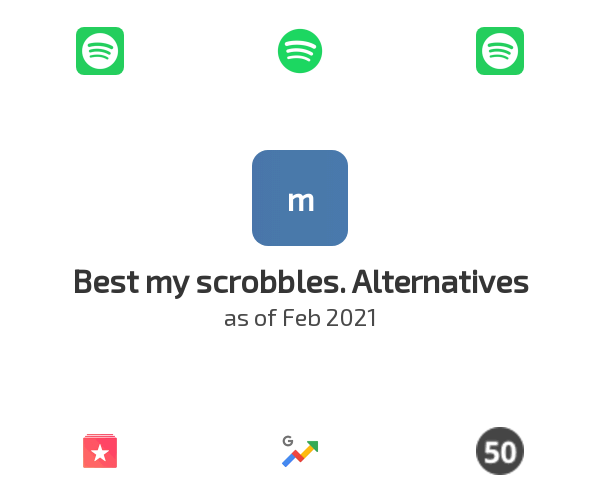Best my scrobbles. Alternatives