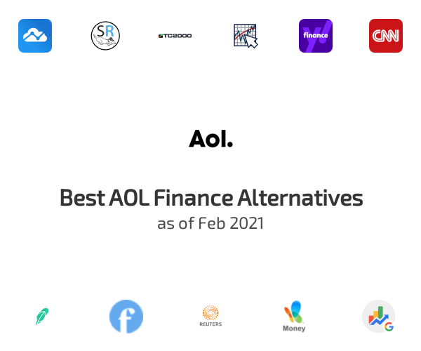 Best AOL Finance Alternatives