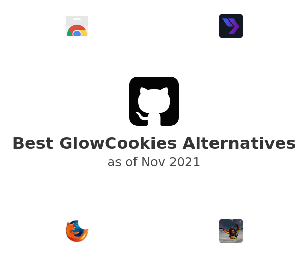 Best GlowCookies Alternatives