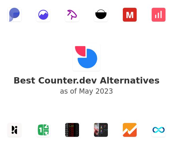 Best Counter.dev Alternatives