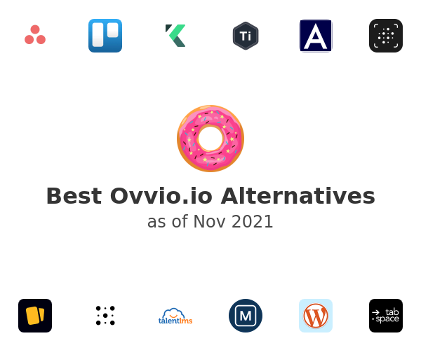 Best Ovvio.io Alternatives