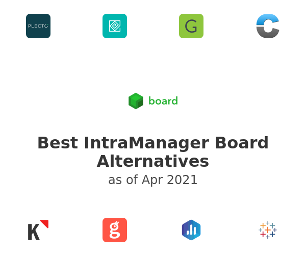 Best IntraManager Board Alternatives