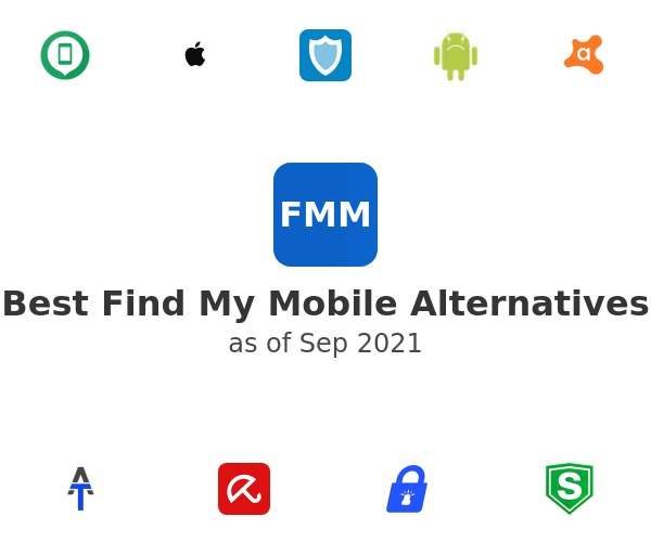 Best Find My Mobile Alternatives