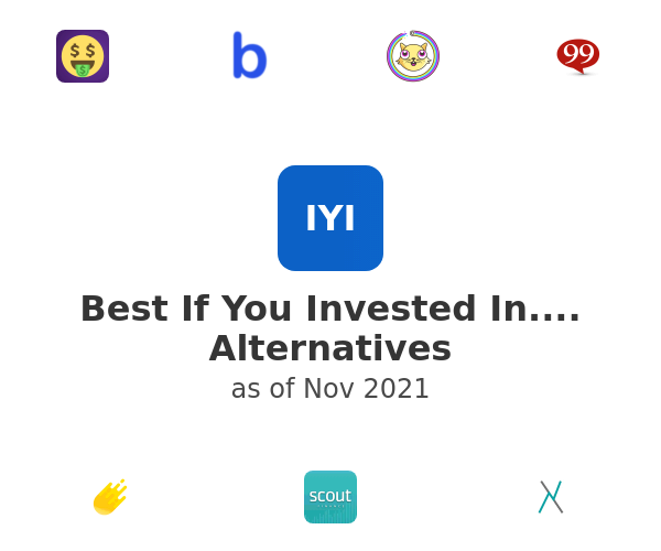Best If You Invested In.... Alternatives