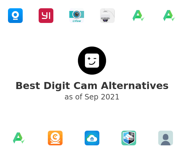 Best Digit Cam Alternatives