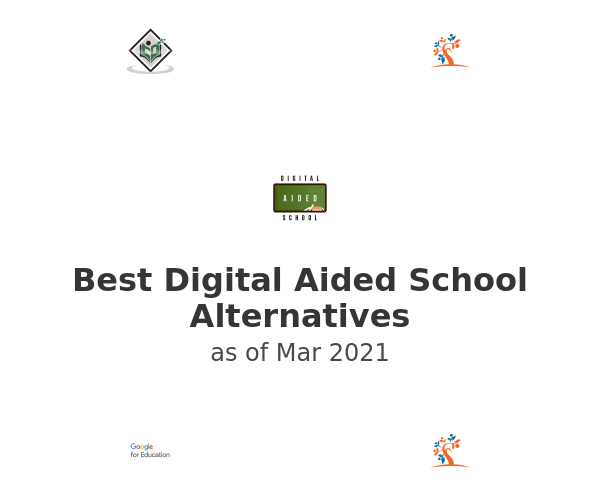 Best Digital Aided School Alternatives