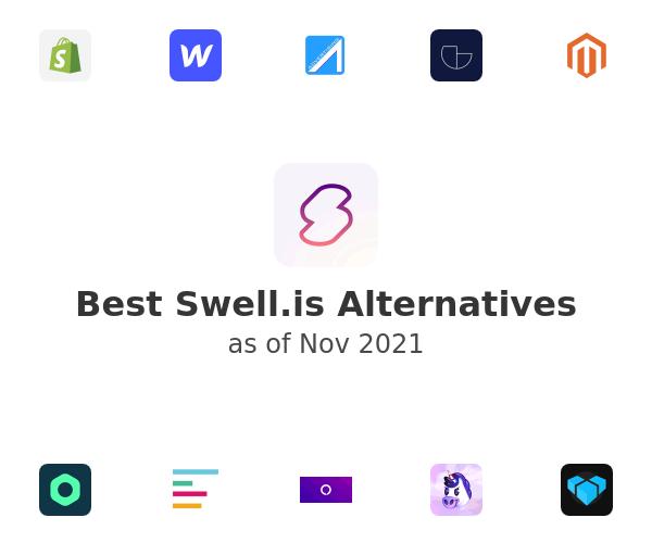 Best Swell.is Alternatives