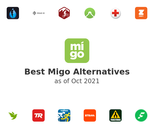 Best Migo Alternatives