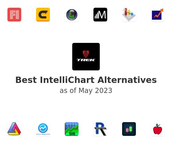 Best IntelliChart Alternatives