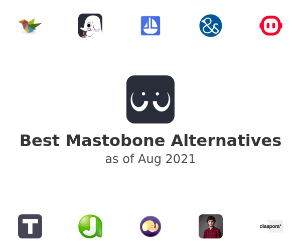 Best Mastobone Alternatives
