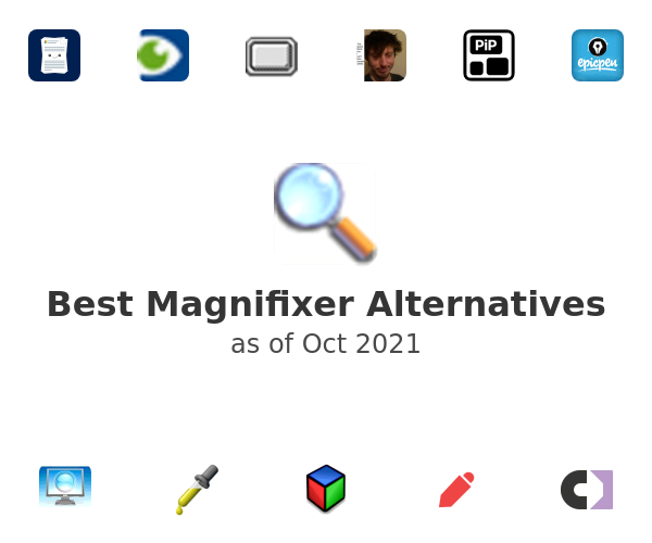 Best Magnifixer Alternatives