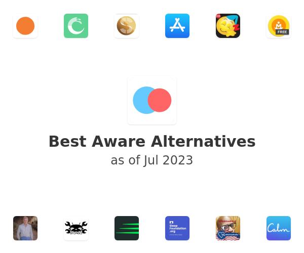 Best Aware Alternatives
