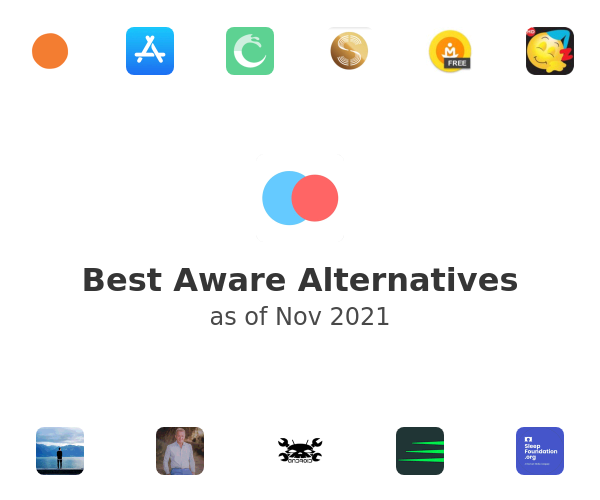 Best Aware Alternatives