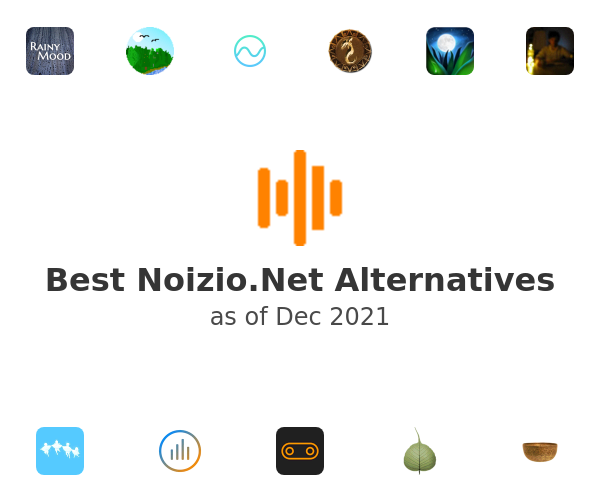 Best Noizio.Net Alternatives