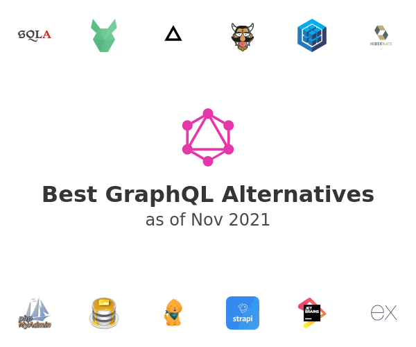 Best GraphQL Alternatives