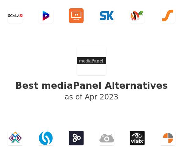 Best mediaPanel Alternatives
