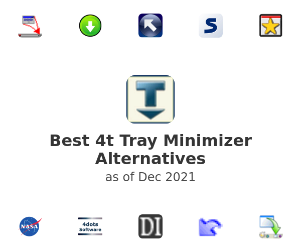 Best 4t Tray Minimizer Alternatives