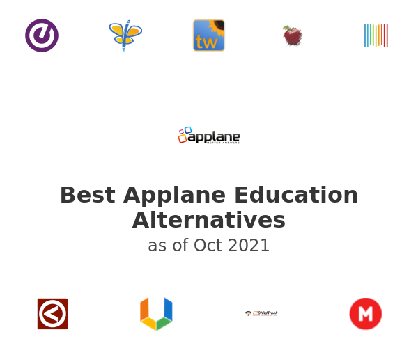 Best Applane Education Alternatives