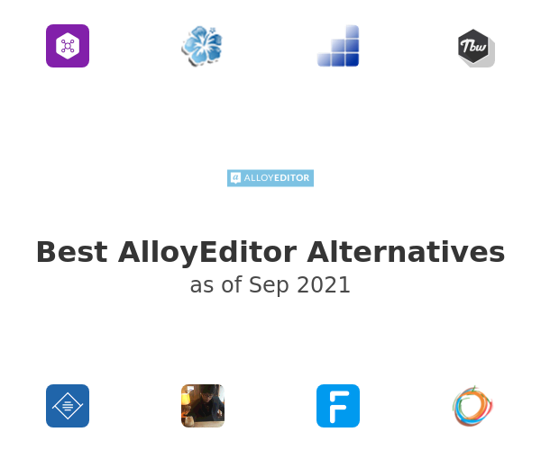Best AlloyEditor Alternatives