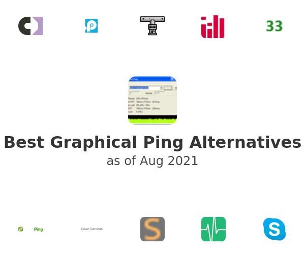 Best Graphical Ping Alternatives