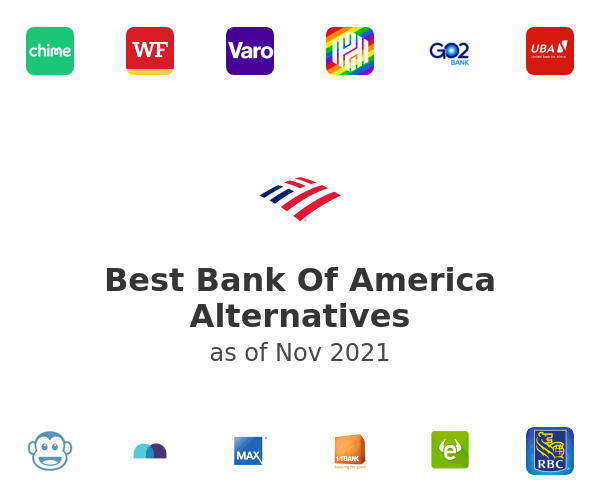 Best Bank Of America Alternatives