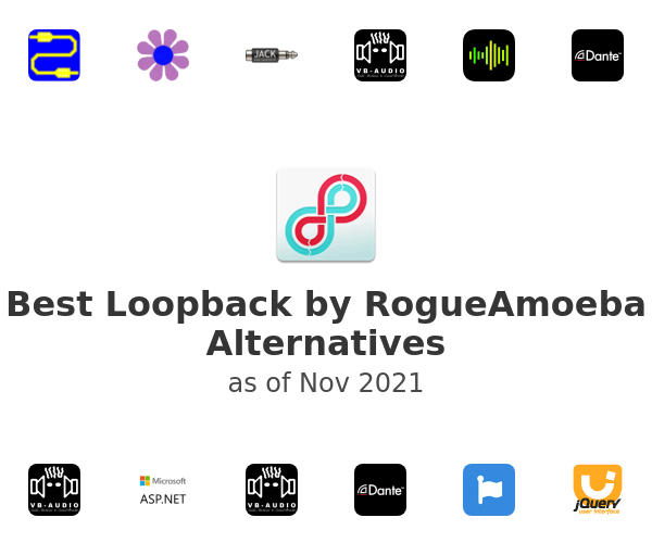 Best Loopback by RogueAmoeba Alternatives
