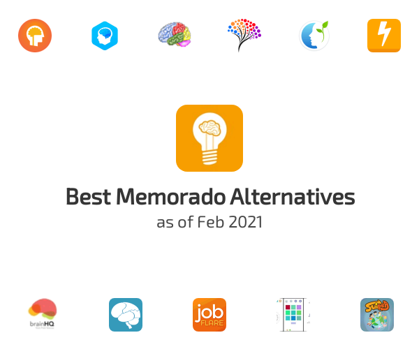 Best Memorado Alternatives