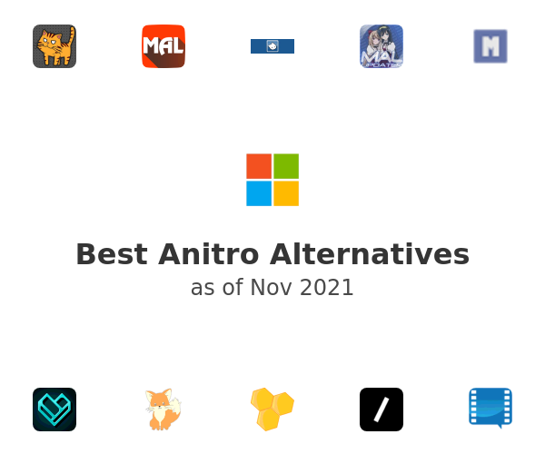 Best Anitro Alternatives