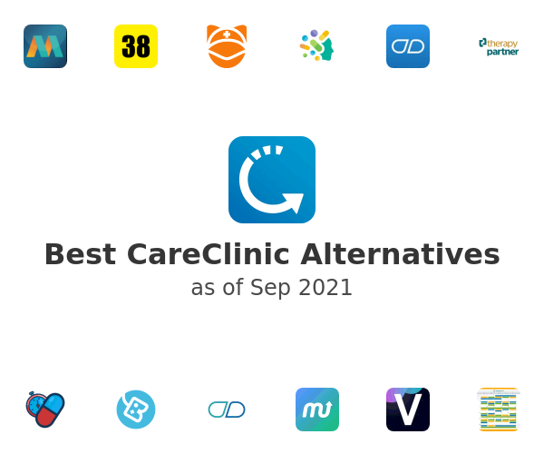 Best CareClinic Alternatives