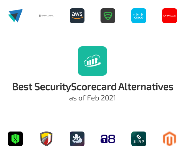 Best SecurityScorecard Alternatives