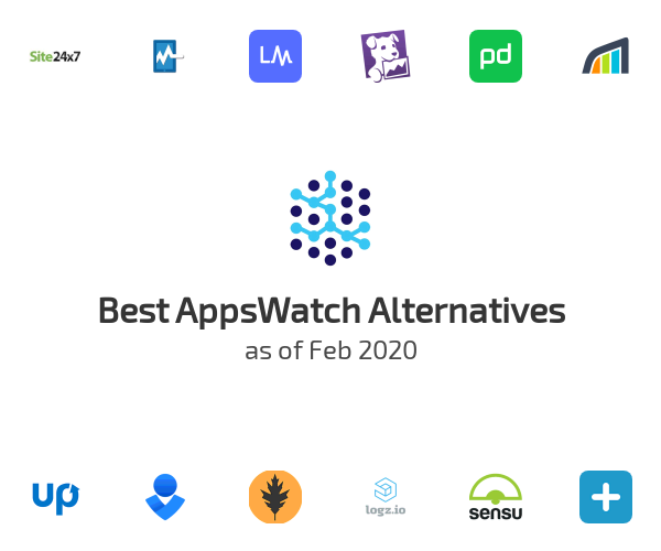 Best AppsWatch Alternatives