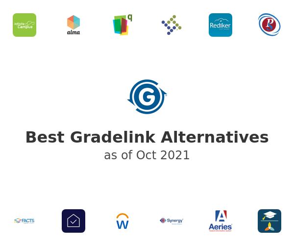 Best Gradelink Alternatives