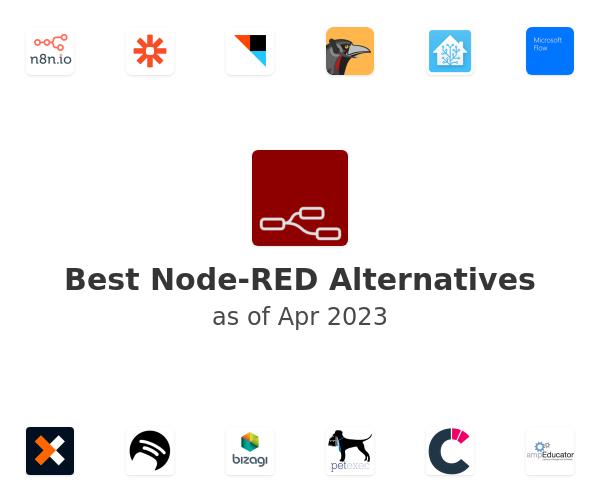 Best Node-RED Alternatives